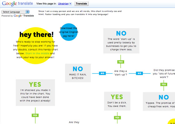 Screenshot of Should I Work for Free?