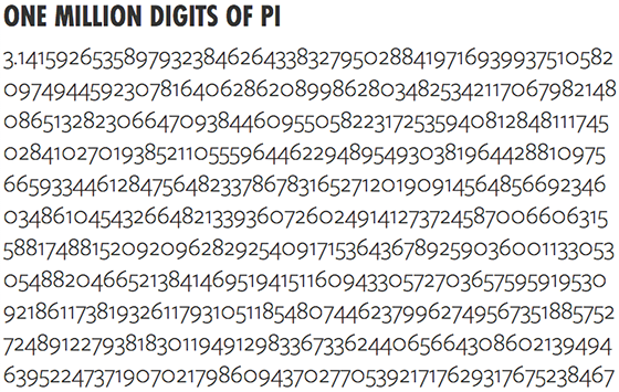 Screenshot from One Million Digits of Pi