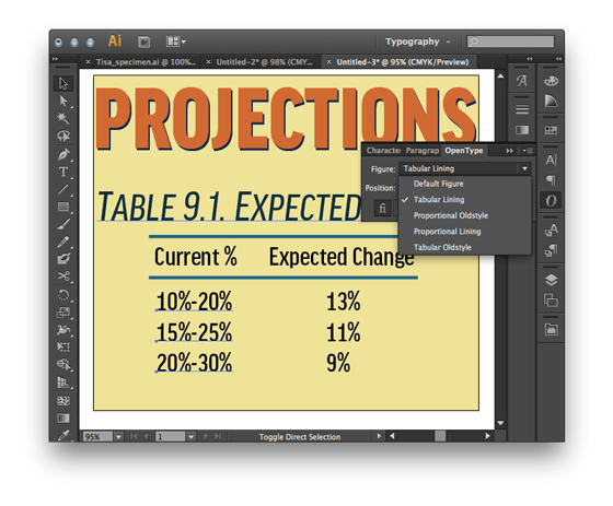 Synced fonts will often include OpenType features, such as Tabular Figures.