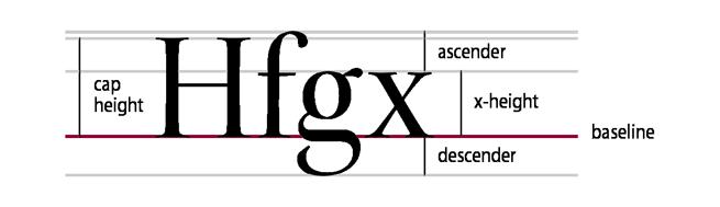 typography-primer