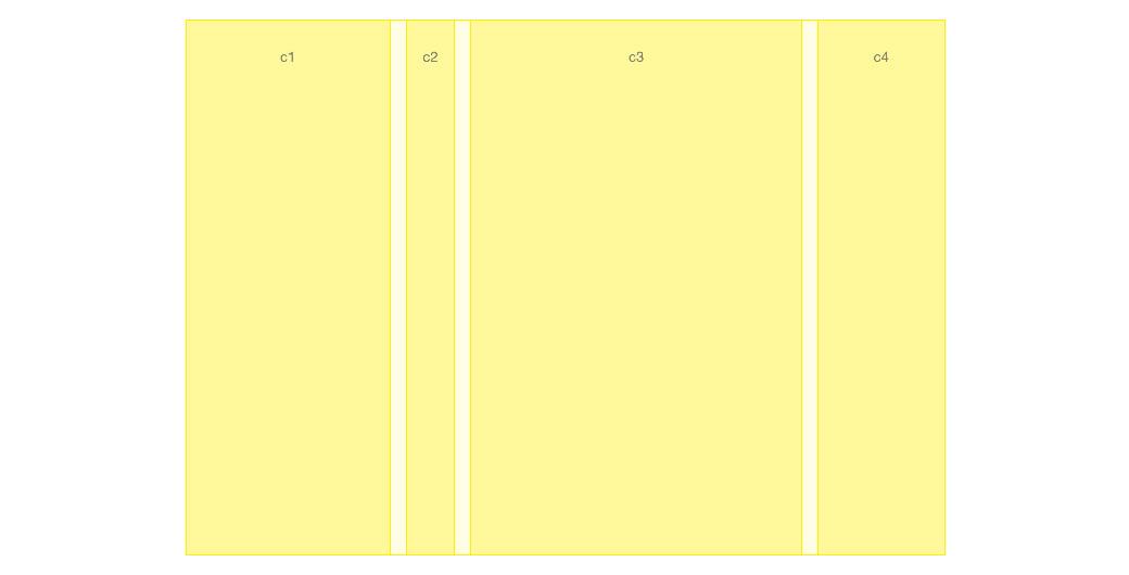 Chaparral layout grid