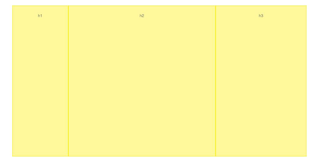 Herb layout grid