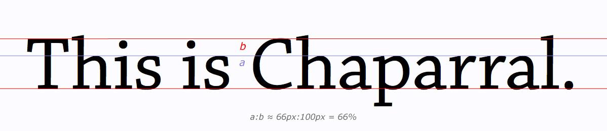 Chaparral proportions