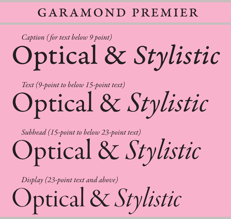 The optical masters of Garamond premier, each shown at 99 point for comparison.