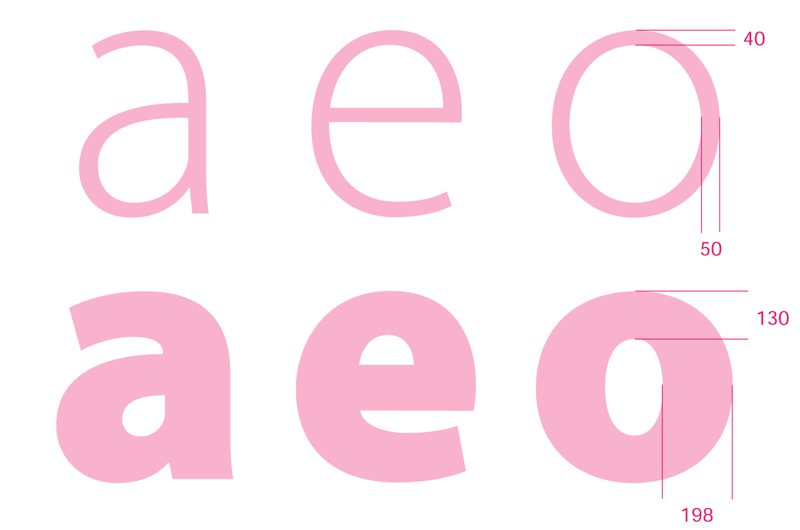 """The stroke weight ratio between the light and bold weights of of Myriad MM. Originally shown in """"Designing Multiple Master Typefaces,"""" published by Adobe 1995, 1997."""