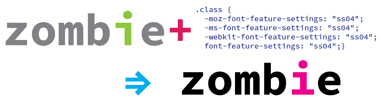 Source Code's 'zombie i' can be replaced by a serifed form via stylistic set 4