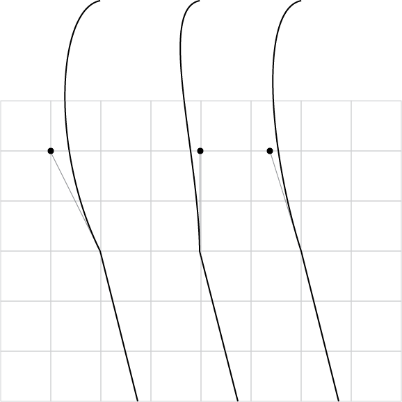 Illustration of off-curve point placement