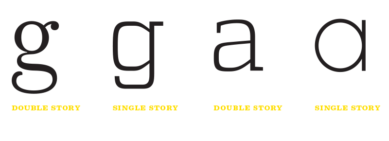 Double-story letters