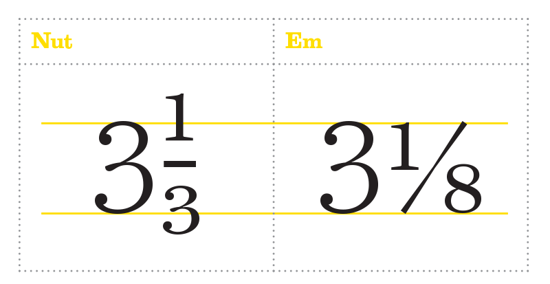 Comparing fraction styles